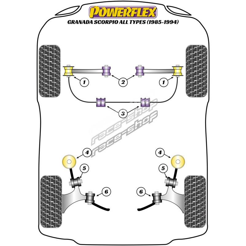 Powerflex Front Outer Track Control Arm Bush Ford Granada