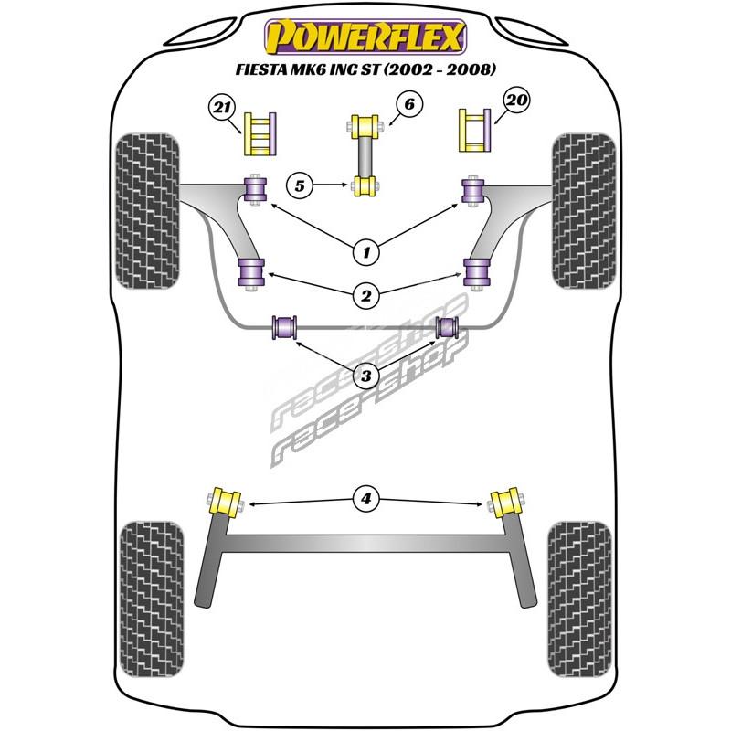 Powerflex Gearbox Mount Insert Ford Fiesta Mk6 inc ST