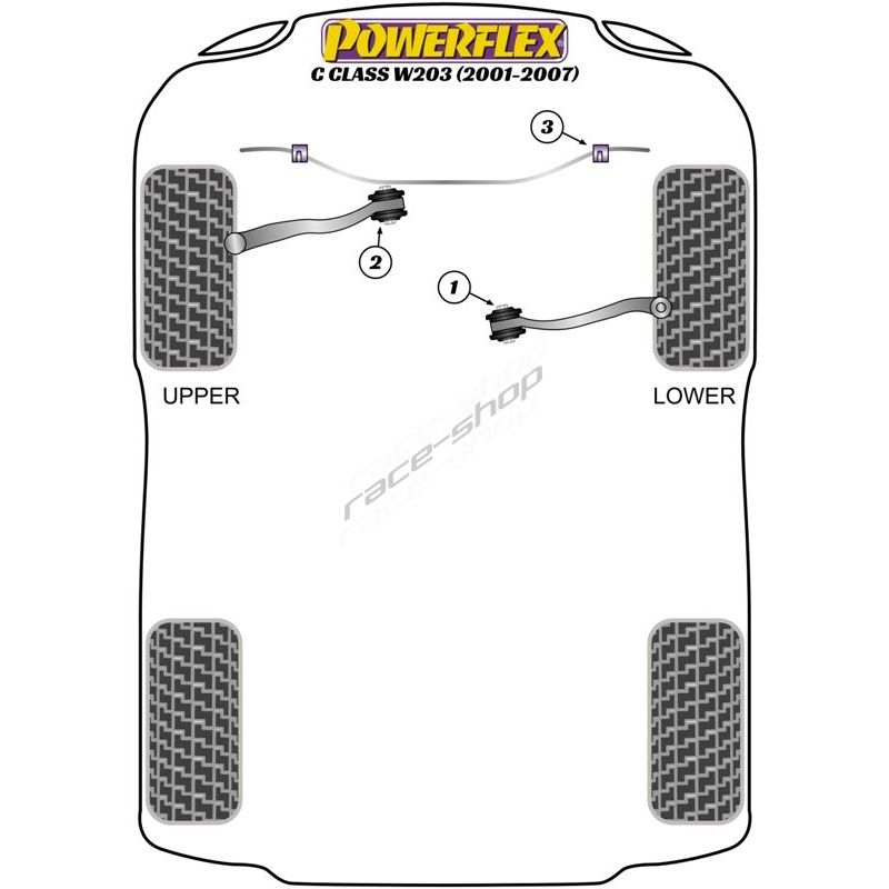 Powerflex Front Anti Roll Bar Inner Bush 20mm Mercedes