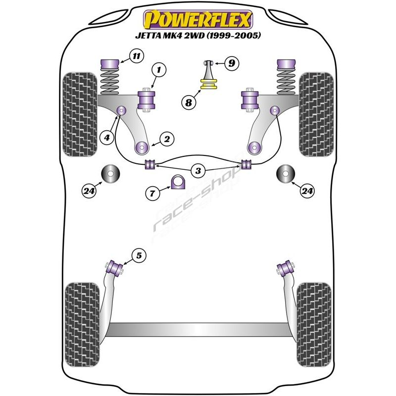 Powerflex Front Anti Roll Bar Link Bush Kit Volkswagen