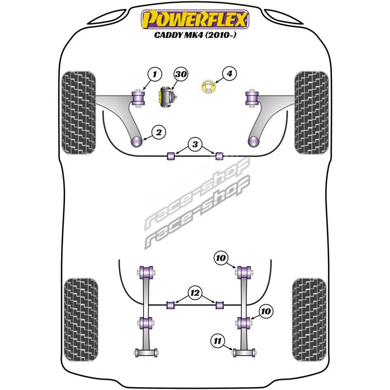 Powerflex Transmission Mount Insert Volkswagen Caddy MK4