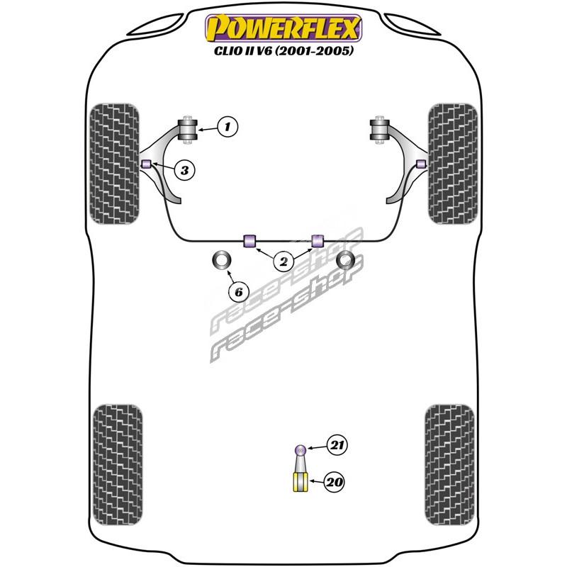 Powerflex Lower Engine Mount Small Bush Renault Clio V6