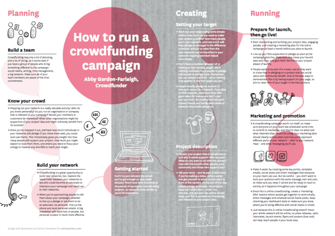Crowdfunding-Overview-PDF-Download-STIR
