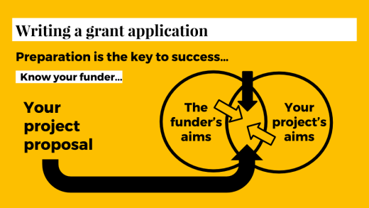 successful arts funding grants