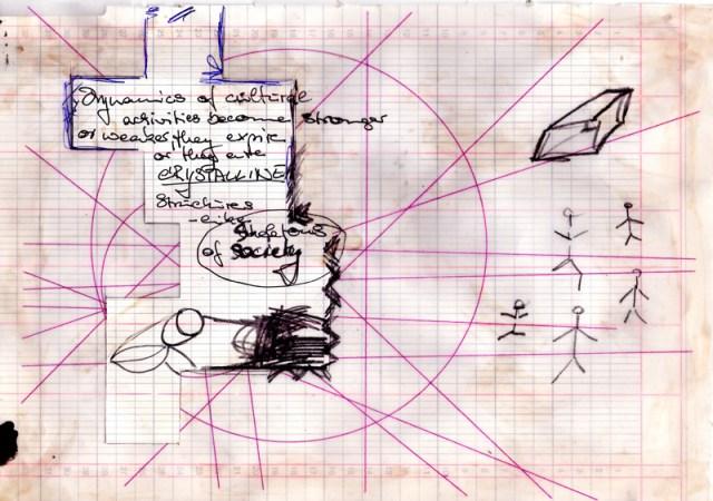 rachela abbate Tagebuch_Dynamics bait al karama