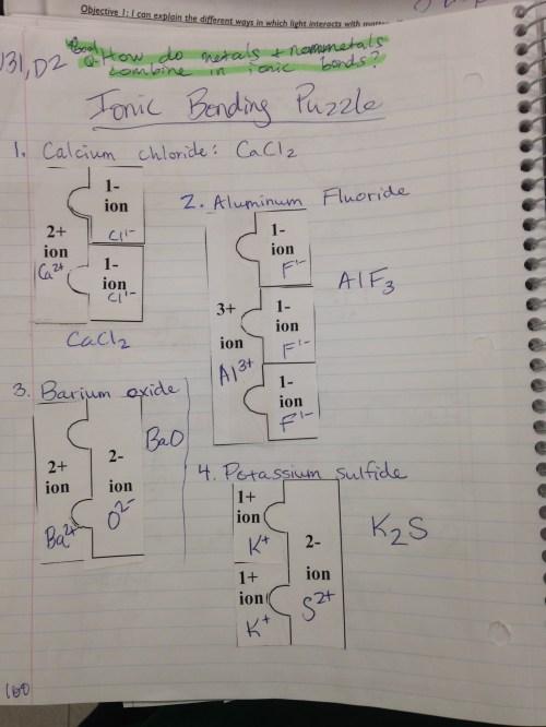 small resolution of Manipulatives for teaching chemical bonding   Ms. Rachel Davis
