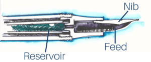 Schematic Illustration of a Fountain Pen