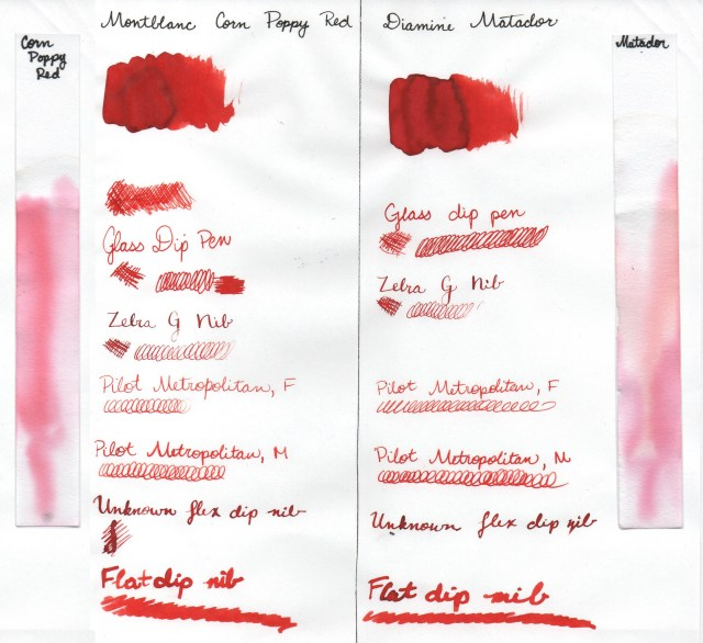 Comparison swatches and chromatography strips for Diamine Matador and Montblanc Corn Poppy Red