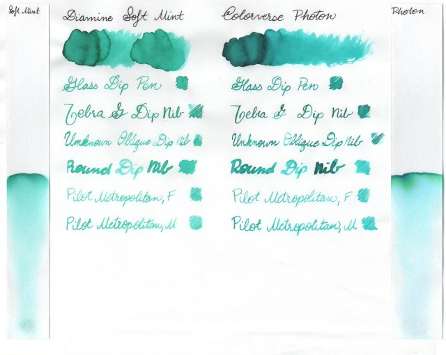 Comparison swatches and chromatography strips for Diamine Soft Mint and Colorverse Photon