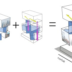Architecture Site Analysis Diagram Prs Se Custom 24 Wiring Diagrams | Rk Hall
