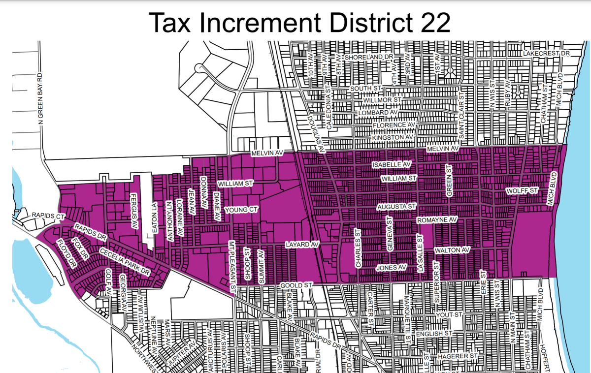 TID 22 City of Racine Homeowner programs