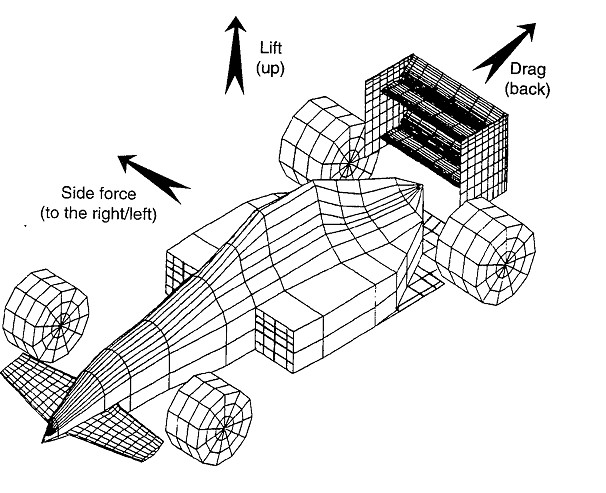 The Greatest Aerodynamic Features Found In Race Cars