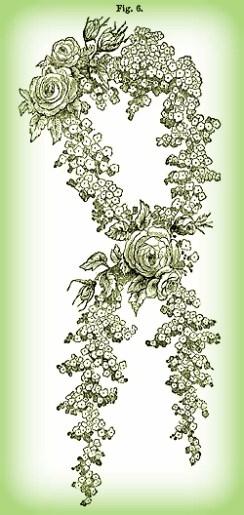 Artificial Floral Hair Ornament, 1864.