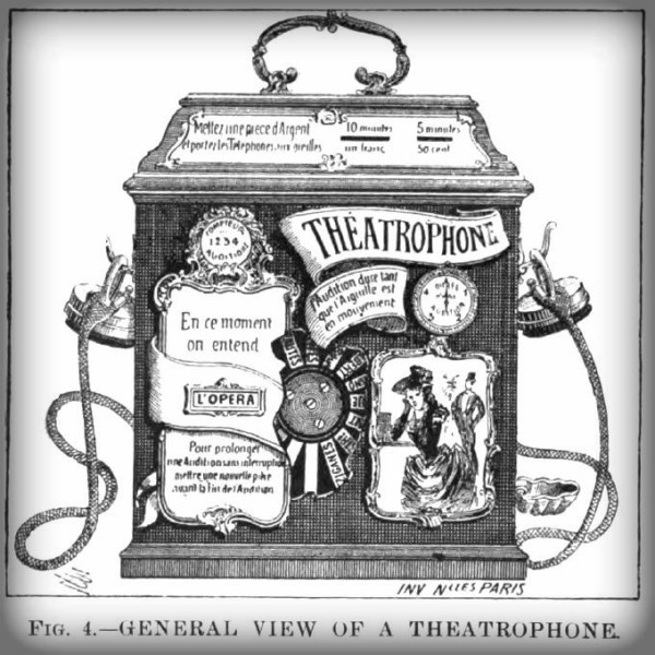 Victorian Era Theatrophone. Image: Scientific American, 1892.