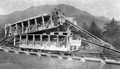 Coney Island Dreamland: Leapfrog Railway. Image: WIkimedia.