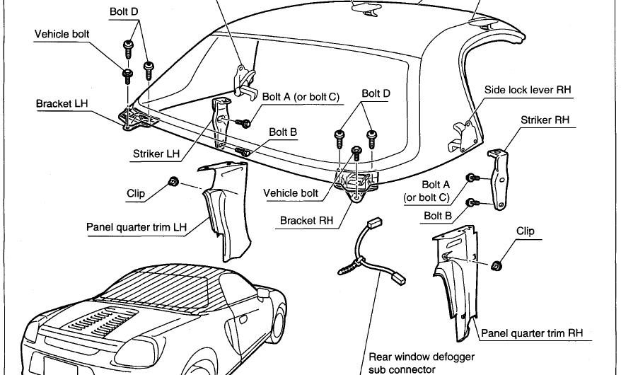 2000-2007 Toyota MR2 Spyder