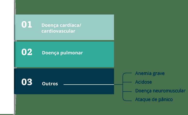 Causas de dispneia - caso clínico 1- raciocínio clínico
