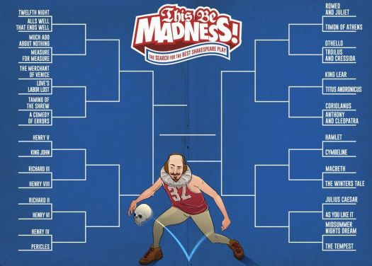 Shakespeare bracket