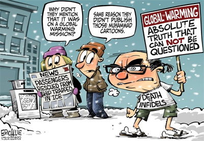 Image result for banco cartoons on climate warming and climate cooling