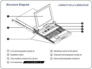 LCD2U19-02-Cat5 SHORT DEPTH 2U Rackmount 19