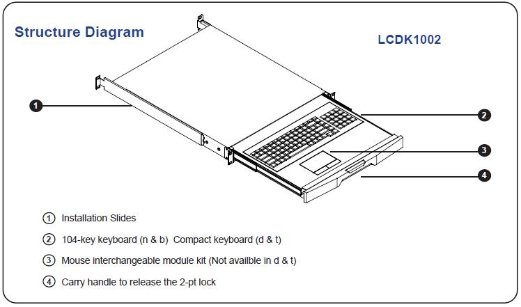 LCDK1002 1U Rackmount Keyboard with Front Lock, optional