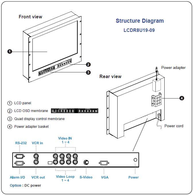 LCDR8U19-09 8U Rackmountable 19