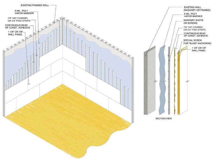 squash court diagram ford truck wiring diagrams rewall system for racquetball courts