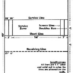 Squash Court Diagram Nordyne Wiring Electric Furnace The Box Game Calgary Racquetball