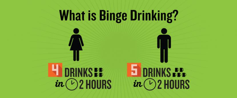 what is binge drinking