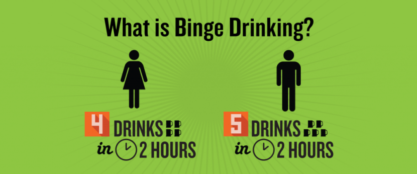 what is binge drinking