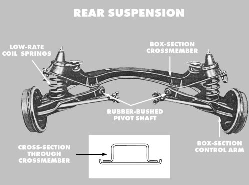 small resolution of chevy rear suspension diagram
