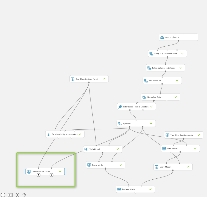 Azure ML Part 9- Cross Validation: Machine Learning