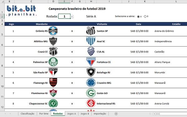 Planilha Do Campeonato Brasileiro De Futebol 2020 Series A E B Bit A Bit