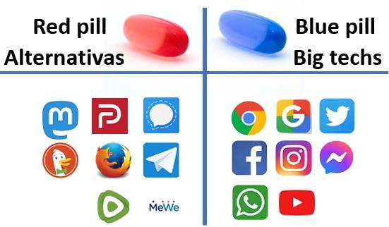 Serviços red pill x blue pill