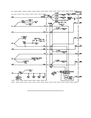 Ground and AC distribution wiring diagramContinued  TM