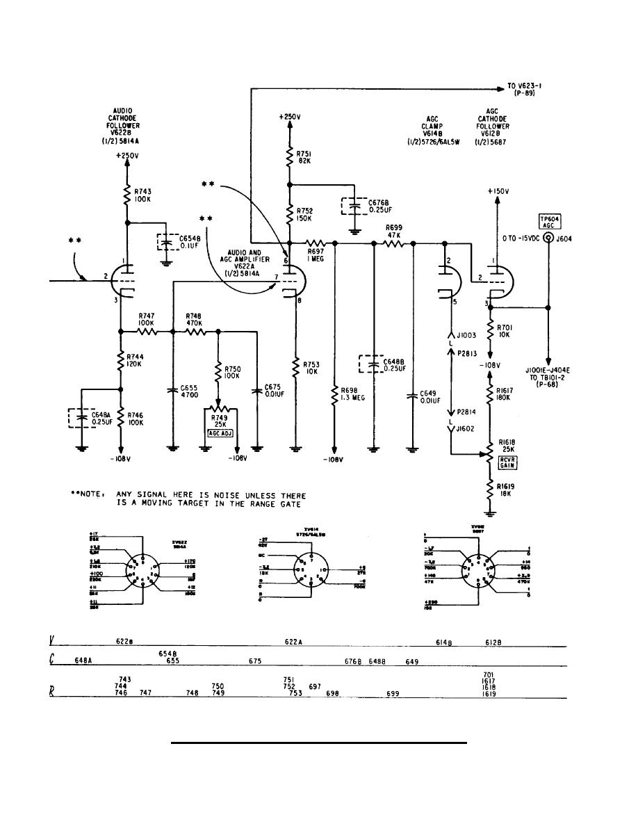 Audio and AGC channel I circuit diagram--Continued.