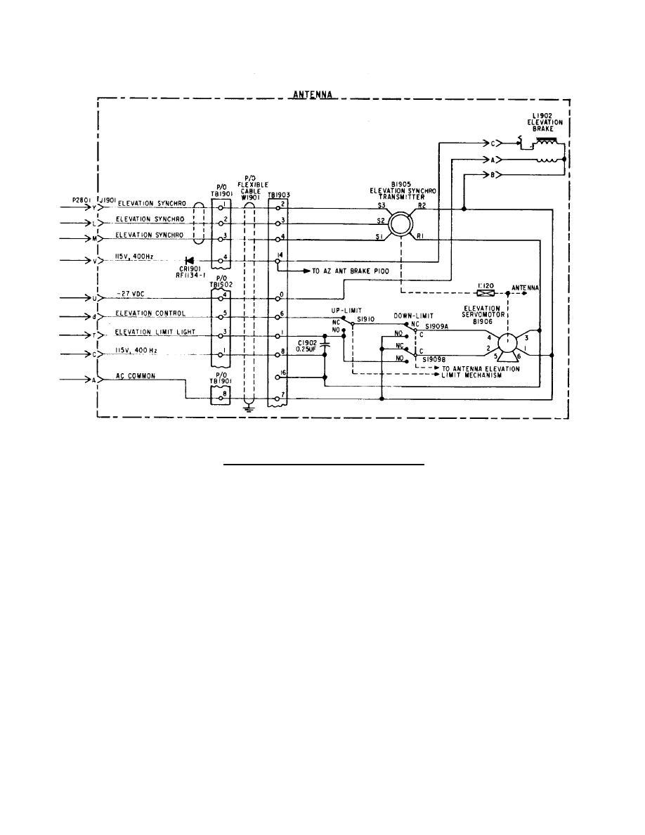Elevation servo circuit diagram--Continued.