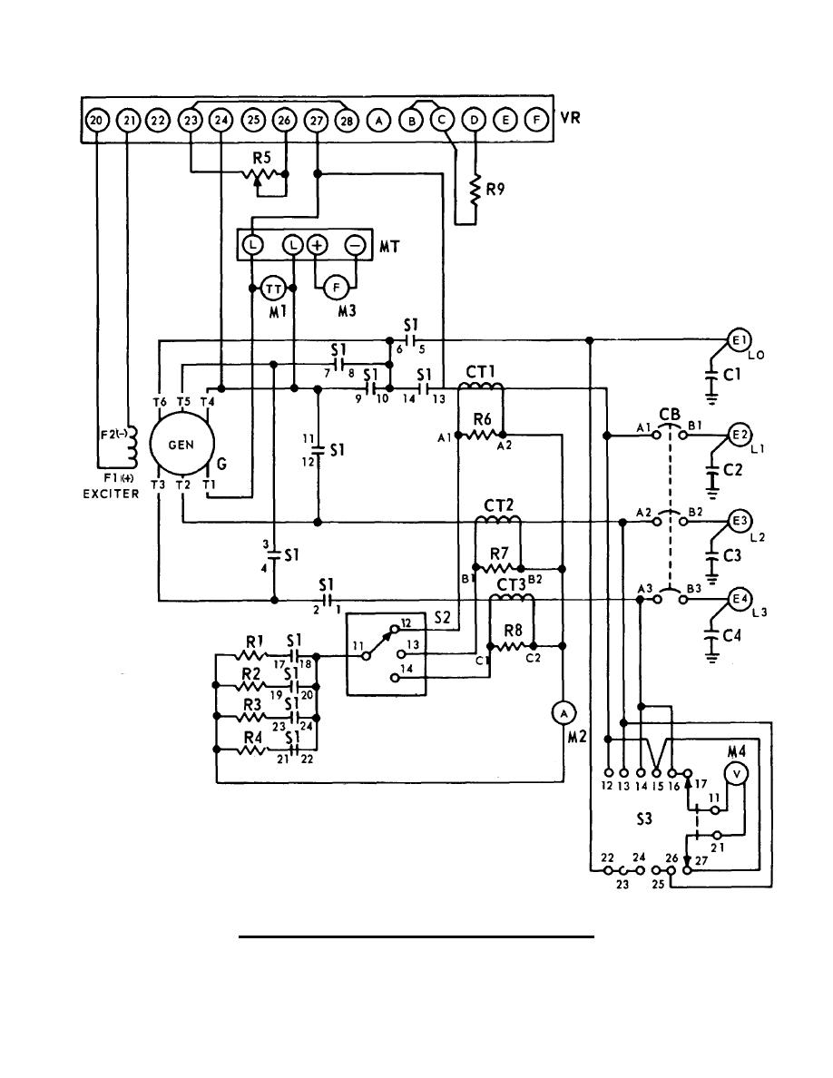 Generator schematic diagram 3KW, 60HZ, AC