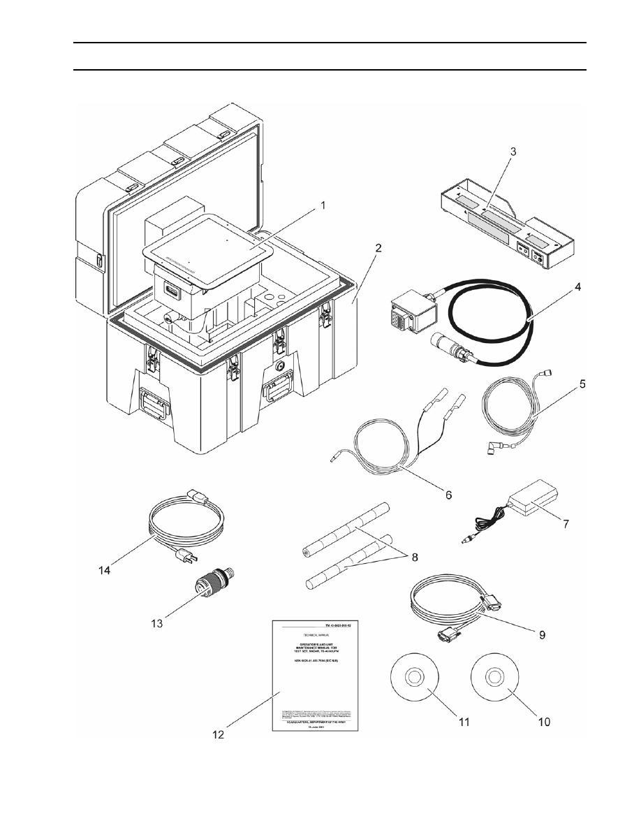 Figure 2-1. TS-4530/UPM