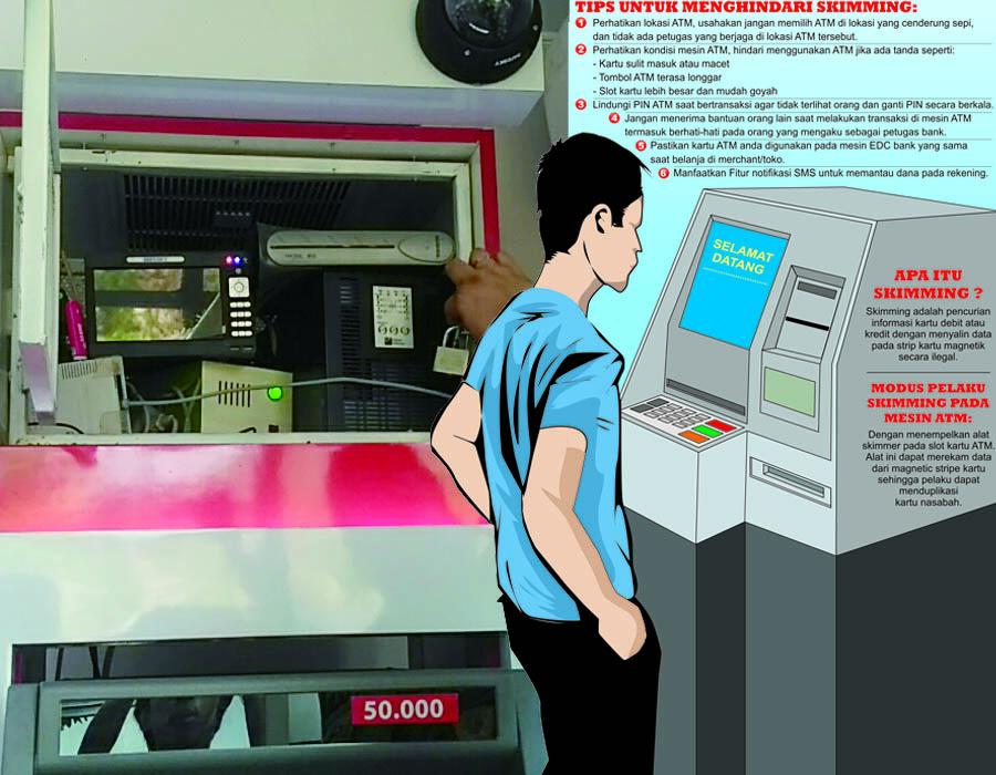 Pelaku Skimming ATM Telah Beraksi di Pekalongan-tips