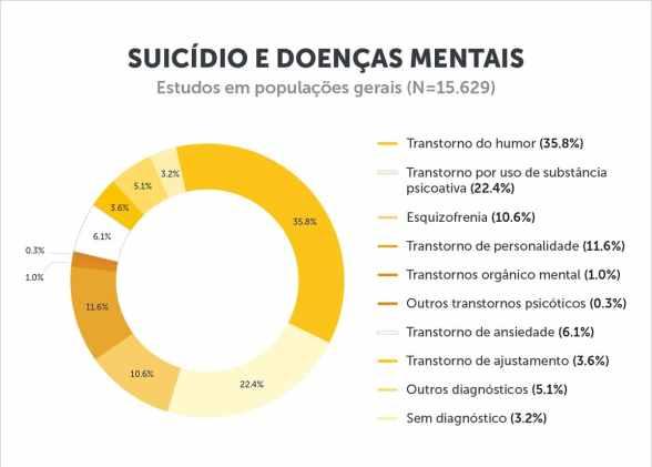 Precisamos falar sobre depressão em médicos 1