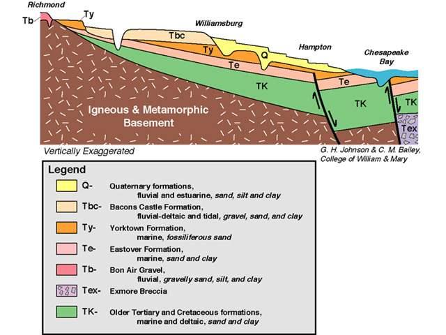 cirque glacier diagram 2000 bmw 323ci stereo wiring valley glaciers landform ~ elsavadorla