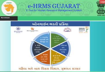 e-hrms.gujarat.gov.in (Women And Child Devlopment Department) Ehrms Gujarat