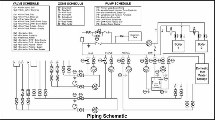 piping schematic for geothermal heat pump