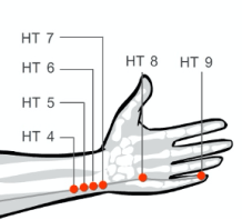 Stop headache pain on your temples by massaging acupressure point Heart 4