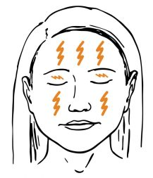 What your headache is telling you headache on your face