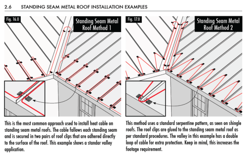 small resolution of heat tape on a standing seam roof