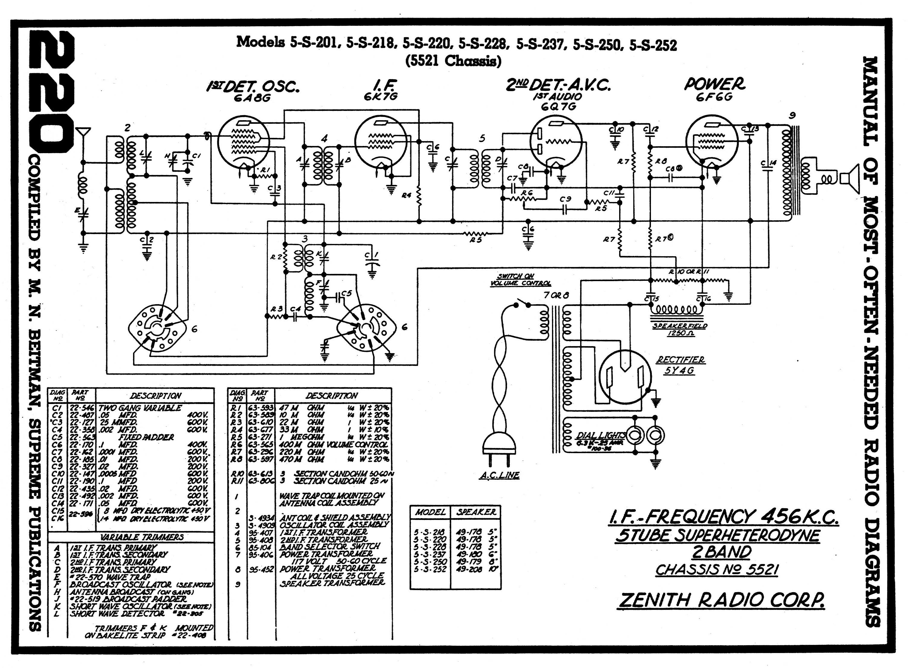 Diagrams And Service Data For Zenith 5 S 228