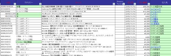 ブログ画像 仕入れ管理表