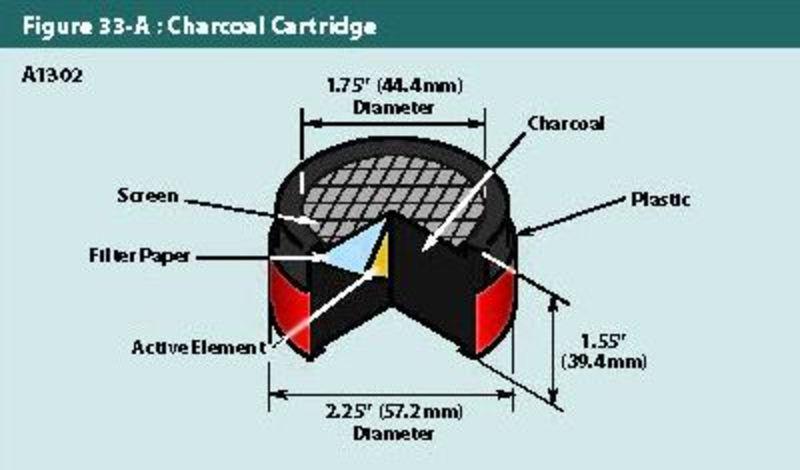 csm IPL filter cartridge image